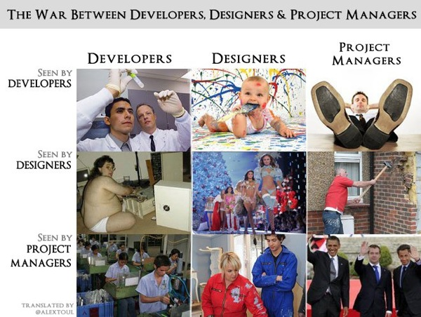 Developers, Designers and Project Managers