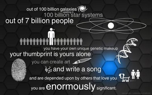 Enormously Significant