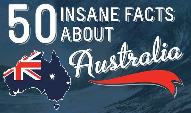 Insane Facts About Australia