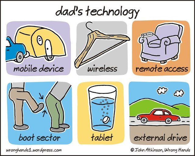 Dad's Technology