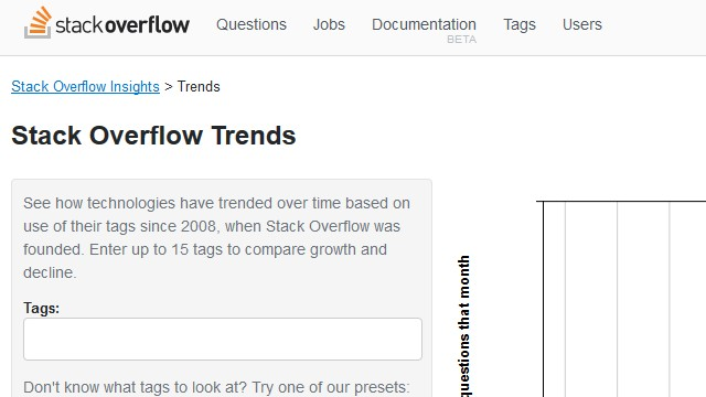 Stack Overflow Trends